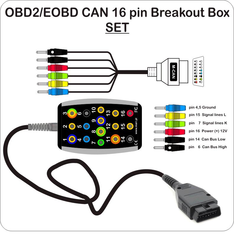 multiplexor adaptador breakout caja obd2 kts 1 684 462 346 ebay. Black Bedroom Furniture Sets. Home Design Ideas